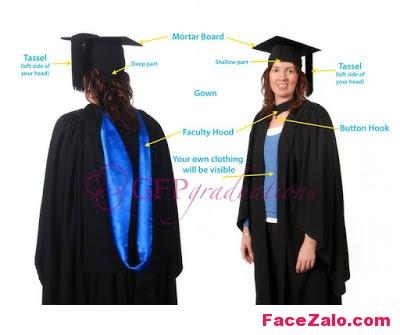 Ý nghĩa của trang phục tốt nghiệp đại học